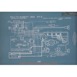 Willys Knight 84c Schema Electrique 1916 V2