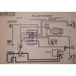 Willys Knight 84rt 6volt Schema Elctrique 1916 Autolite