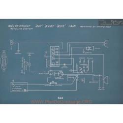 Willys Knight 84t 84bt 83r Schema Electrique 1916
