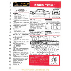 Ford 17m Ft