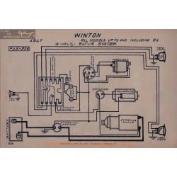 Winton 21 6volt Schema Electrique 1917 Bijur V2