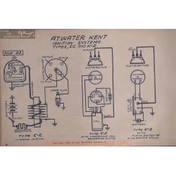 Atwater Kent Cc K2 Schema Electrique Ignition