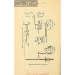 Commerce E Schema Electrique Remy