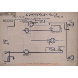Commerce Truck E 6volt Schema Electrique 1917 1918 Bijur V2