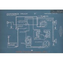 Commerce Truck E Schema Electrique