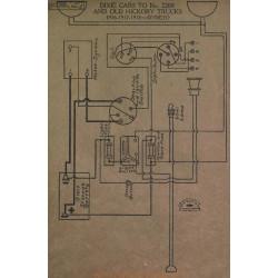 Dixie 2200 Hickory Trucks Schema Electrique 1916 1917 1918 Dyneto