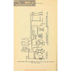 General Motors 15 25 26 30 31 40 41 70 71 100 101 Schema Electrique 1917 Delco