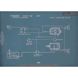 Moore 30 Schema Electrique 1917 1918 V2