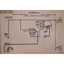Spacke S20 S19 6volt Schema Electrique 1919 1920 Atwater Kent