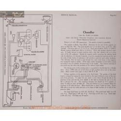 Chandler 35001 60000 6volt Schema Electrique 1919 Bosch Plate 212
