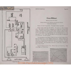 Crow Elkhart 25 30 12volt Schema Electrique 1915 Dyneto Plate 216