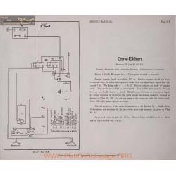 Crow Elkhart 33 35 6volt Schema Electrique 1917 Dyneto Plate 218