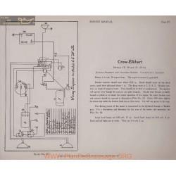Crow Elkhart Ce 30 33 6volt Schema Electrique 1916 Dyneto Plate 217