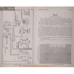 Davis 6l 6k 6volt Schema Electrique 1917 Delco Plate 105