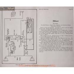 Elkhart Model 1916 12volt Schema Electrique 1916 Splitdorf Plate 167