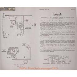 Hupmobile K 12volt Schema Electrique 1915 Westinghouse Plate 54