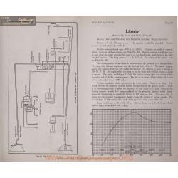 Liberty 10 10a 10b 6volt Schema Electrique 1916 1917 1918 1919 Delco Plate 91