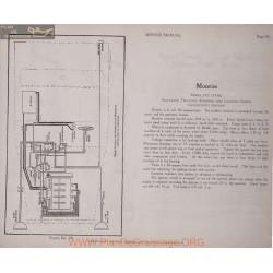 Monroe N2 6volt Schema Electrique 1916 Autolite Plate 191