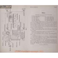 Moon 42 Schema Electrique 1919 Plate 65