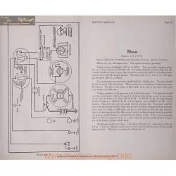 Moon 6 43 6volt Schema Electrique 1917 Delco Plate 75