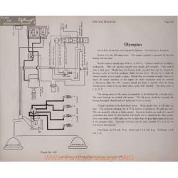 Olympian 6volt Schema Electrique 1919 Autolite Plate 127