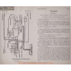 Ovarland All Models 6volt Schema Electrique 1919 Autolite Plate 52