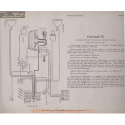 Overland 75 6volt Schema Electrique 1919 Autolite Plate 51