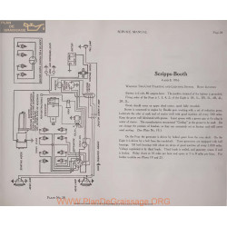 Scripps Booth 4 8 Two Unit 6volt Schema Electrique 1916 Wagner Plate 28