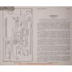 Studebaker 19 6volt Schema Electrique 1919 Wagner Plate 229