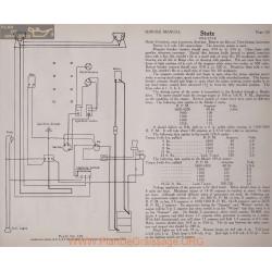 Stutz Model 1916 1917 1918 6volt Schema Electrique Remy Plate 120