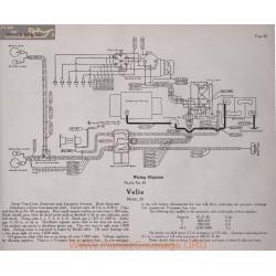 Velie 28 6volt Schema Electrique 1919 Remy Plate 40
