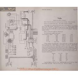 Velie 38 39 7 39 6volt Schema Electrique 1919 Remy Plate 175