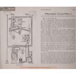 Willys Knight 4 6 8 Two Unit 6volt Schema Electrique 1919 Autolite Plate 7