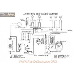 Ahrens Fox Fire Schema Electrique 1917