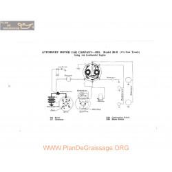 Atterbury Motor 20r J4 Schema Electrique 1921