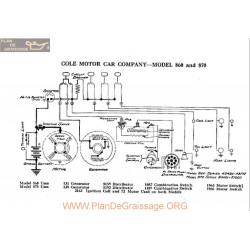 Cole Motor 860 870 Schema Electrique 1918