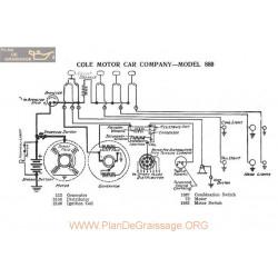 Cole Motor 880 Schema Electrique 1917