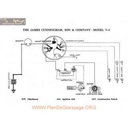 Cunningham James V8 Schema Electrique 1918