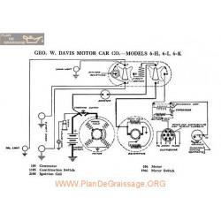 Davis Motor 6h 6i 6k Schema Electrique 1918