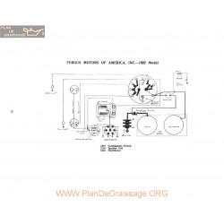 Fergus Motor America Schema Electrique 1921