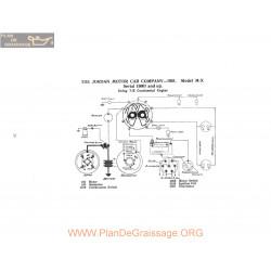 Jordan Motor M X Serie 15001 Schema Electrique 1921