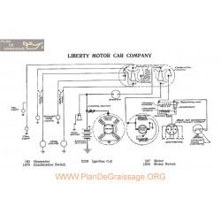 Liberty Motor Schema Electrique 1917