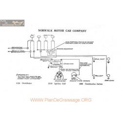 Norwalk Motor Company Schema Electrique 1917
