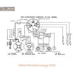 Pathfinder 12 Cylindre Schema Electrique 1917