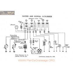 Sayers & Scovill 4 Cylinder Schema Electrique 1916