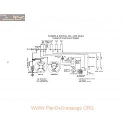 Sayers & Scovill 9n Schema Electrique 1919 P2