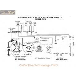 Stephens Motor 70 75 Schema Electrique 1918