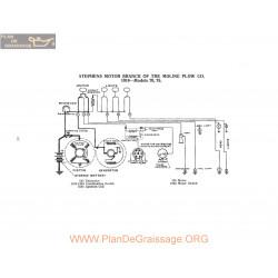 Stephens Motor Branch 70 75 Schema Electrique 1919
