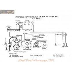 Stephens Motor Branch Schema Electrique 1917