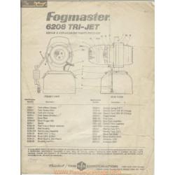 Fogmaster 6208 Tri Jet 001 Fiche Technique